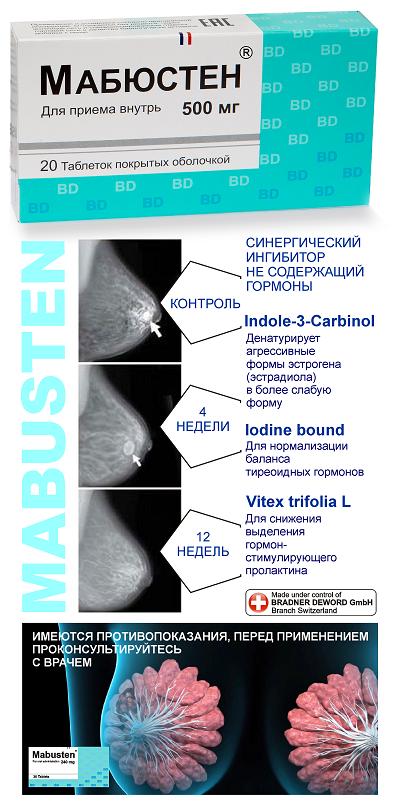 Эстрадиол-тестостерон-связывающий глобулин у женщин